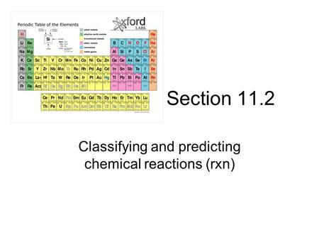 Section 11.2 Classifying and predicting chemical reactions (rxn)