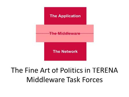 The Fine Art of Politics in TERENA Middleware Task Forces.