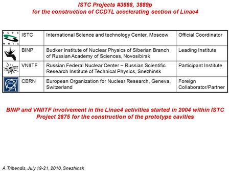 ISTCInternational Science and technology Center, MoscowOfficial Coordinator BINPBudker Institute of Nuclear Physics of Siberian Branch of Russian Academy.