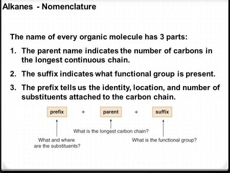 The name of every organic molecule has 3 parts: 1.The parent name indicates the number of carbons in the longest continuous chain. 2.The suffix indicates.