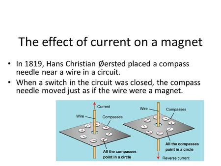 The effect of current on a magnet In 1819, Hans Christian Øersted placed a compass needle near a wire in a circuit. When a switch in the circuit was closed,