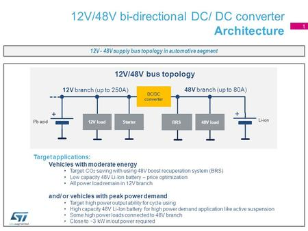 12V/48V bi-directional DC/ DC converter Architecture 12V - 48V supply bus topology in automotive segment Target applications: Vehicles with moderate energy.