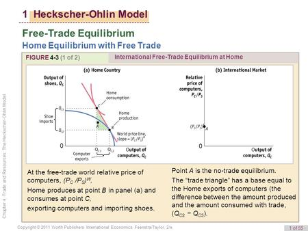 1 of 55 Copyright © 2011 Worth Publishers· International Economics· Feenstra/Taylor, 2/e. Chapter 4: Trade and Resources: The Heckscher-Ohlin Model Free-Trade.