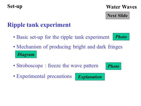 Water Waves Ripple tank experiment Basic set-up for the ripple tank experiment Next Slide Mechanism of producing bright and dark fringes Stroboscope :