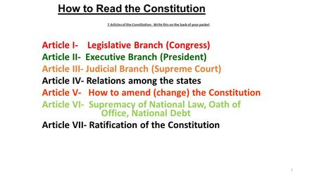 How to Read the Constitution 7 Articles of the Constitution- Write this on the back of your packet Article I- Legislative Branch (Congress) Article II-