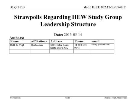 Doc.: IEEE /0548r2 Submission May 2013 Rolf de Vegt, QualcommSlide 1 Strawpolls Regarding HEW Study Group Leadership Structure Date: