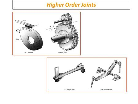 Higher Order Joints Motion Generation Mechanisms Rotating a monitor into a storage position Moving a storage bin from an accessible position to a stored.