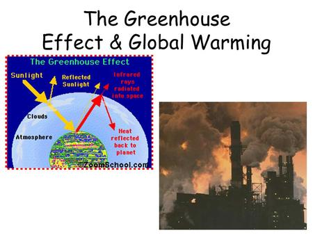 The Greenhouse Effect & Global Warming. Quick Write In this chapter, you will learn about the greenhouse effect and global warming. Write down these questions.