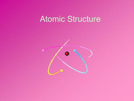 Atomic Structure. What are the 3 major parts of an atom?