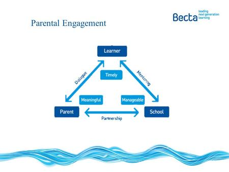 Parental Engagement. Parental engagement at the heart of home access Learner Family & Learner Family and Society Personal Cost Savings e.g Energy; holidays.