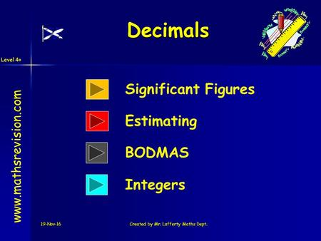 Level Nov-16Created by Mr. Lafferty Maths Dept. Decimals  BODMAS Significant Figures Estimating Integers.