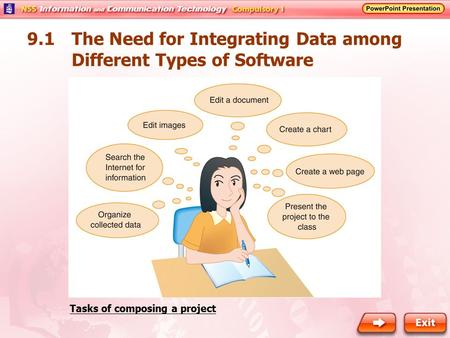 9.1 The Need for Integrating Data among Different Types of Software Tasks of composing a project.