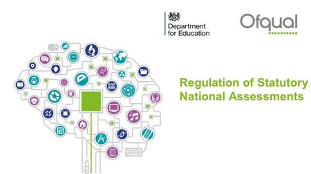 Regulation of Statutory National Assessments l. Contents ■Ofqual Responsibilities ■Regulation at GCSE ■The Regulatory Framework □Statutory Objectives.