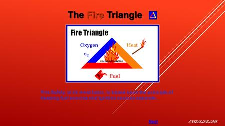 The Fire Triangle Fire Safety, at its most basic, is based upon the principle of keeping fuel sources and ignition sources separate. Next OYIESLIDE.COM.