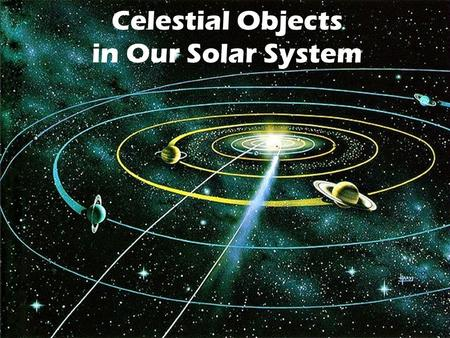 8-4.1 Celestial Objects in Our Solar System. Learning Objectives Summarize the characteristics and movements of objects in the solar system including.