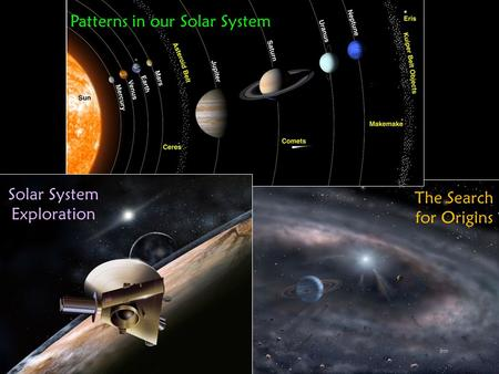 Patterns in our Solar System The Search for Origins Solar System Exploration.