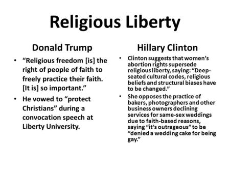 "Religious Liberty Donald Trump ""Religious freedom [is] the right of people of faith to freely practice their faith. [It is] so important."" He vowed to."