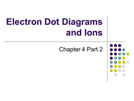 Electron Dot Diagrams and Ions Chapter 4 Part 2. Electron Dot Diagrams Show ONLY outer level electrons, or valence e- Also called Lewis diagrams 1. Begin.