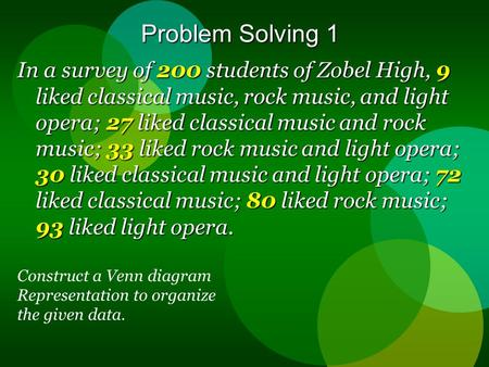 Problem Solving 1 In a survey of 200 students of Zobel High, 9 liked classical music, rock music, and light opera; 27 liked classical music and rock music;