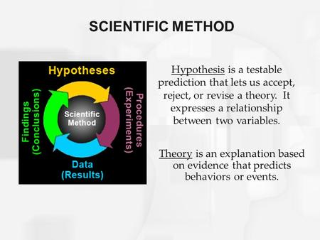 SCIENTIFIC METHOD Hypothesis is a testable prediction that lets us accept, reject, or revise a theory. It expresses a relationship between two variables.