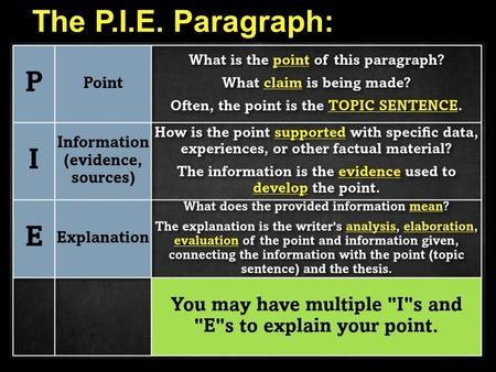 The P.I.E. Paragraph:. S O A P S Tone S O A P S Tone What is the Tone? (The attitude of the author.) What is the Subject? (Students should be able to.