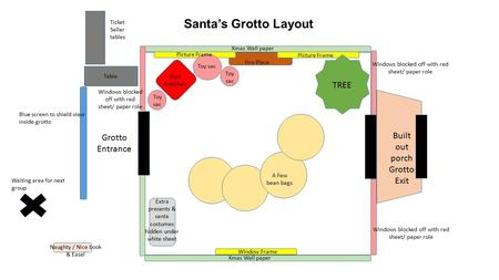 Santa's Grotto Layout Blue screen to shield view inside grotto TREE Red Armchair Toy sac Fire Place Window Frame Picture Frame Xmas Wall paper Built out.