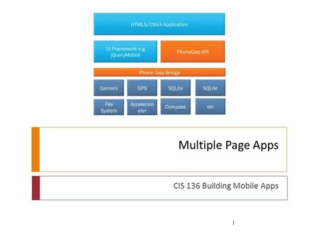 Multiple Page Apps CIS 136 Building Mobile Apps 1.