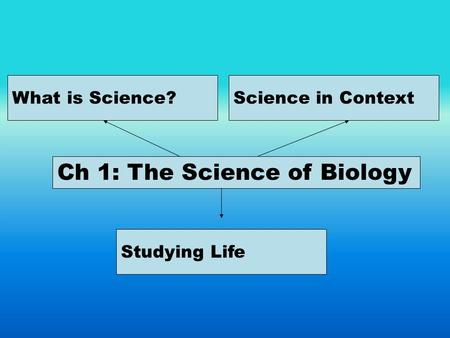Ch 1: The Science of Biology Studying Life What is Science?Science in Context.