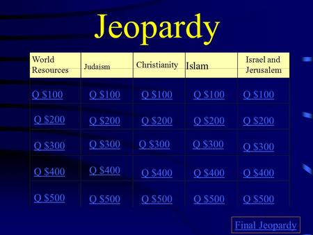 Jeopardy World Resources Judaism Christianity Islam Israel and Jerusalem Q $100 Q $200 Q $300 Q $400 Q $500 Q $100 Q $200 Q $300 Q $400 Q $500 Final Jeopardy.