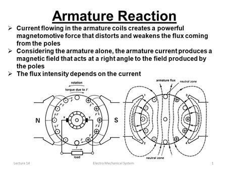 Lecture 14Electro Mechanical System1  Current flowing in the armature coils creates a powerful magnetomotive force that distorts and weakens the flux.
