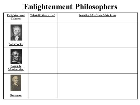 Enlightenment Philosophers Enlightenment Thinker What did they write?Describe 2-3 of their Main Ideas John Locke Baron de Montesquieu Rousseau.