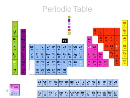 Electron filling orbitals in periodic table ppt download periodic table li 3 he 2 c6c6 n7n7 o8o8 f9f9 ne 10 na 11 b5b5 be urtaz Choice Image
