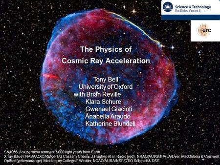 The Physics of Cosmic Ray Acceleration Tony Bell University of Oxford SN1006: A supernova remnant 7,000 light years from Earth X-ray (blue): NASA/CXC/Rutgers/G.Cassam-Chenai,