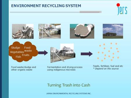 ENVIRONMENT RECYCLING SYSTEM Food waste/sludge and other organic waste Fermentation and drying process using indigenous microbes Feeds, fertilizer, fuel.