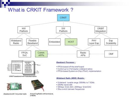 What is CRKIT Framework ? Baseband Processor :  FPGA-based off-the-shelf board  Control up to 4 full-duplex wideband radios  FPGA-based System-on-Chip.