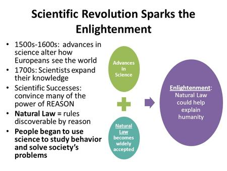 Scientific Revolution Sparks the Enlightenment 1500s-1600s: advances in science alter how Europeans see the world 1700s: Scientists expand their knowledge.