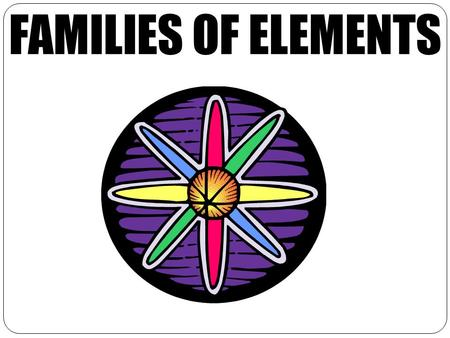 FAMILIES OF ELEMENTS Groups/Families Group 1: ALKALI METALS Group 2: ALKALINE EARTH METALS Group 3-12: TRANSITION METALS (Inner transition metals-