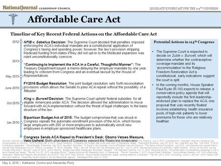 June 2015 May 2015 Affordable Care Act Timeline of Key Recent Federal Actions on the Affordable Care Act Potential Actions in 114 th Congress The Supreme.