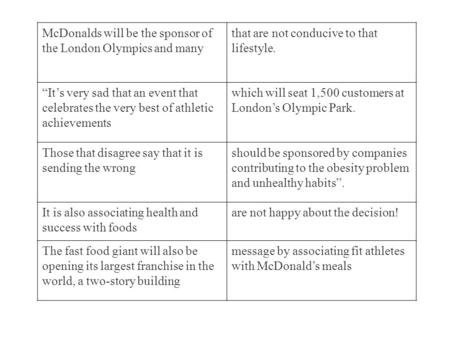 "McDonalds will be the sponsor of the London Olympics and many that are not conducive to that lifestyle. ""It's very sad that an event that celebrates the."