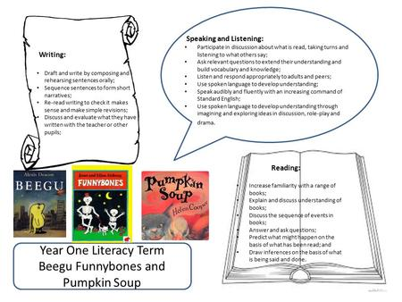 Year One Literacy Term Beegu Funnybones and Pumpkin Soup Reading: Increase familiarity with a range of books; Explain and discuss understanding of books;