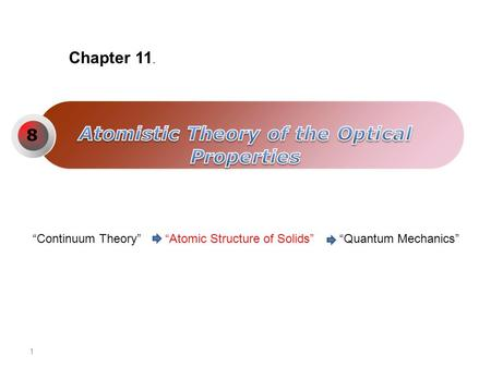 "1 8 Chapter 11. ""Continuum Theory""""Atomic Structure of Solids""""Quantum Mechanics"""