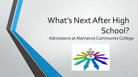 What's Next After High School? Admissions at Alamance Community College.