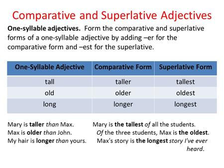 Comparative and Superlative Adjectives One-syllable adjectives. Form the comparative and superlative forms of a one-syllable adjective by adding –er for.