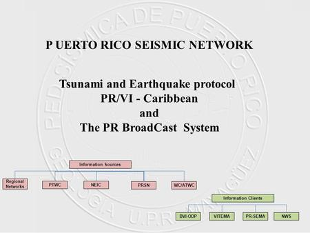 P UERTO RICO SEISMIC NETWORK Tsunami and Earthquake protocol PR/VI - Caribbean and The PR BroadCast System PRSN NEICPTWC WC/ATWC Regional Networks Information.