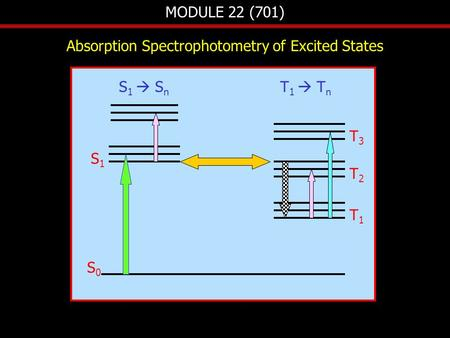 MODULE 22 (701) Absorption Spectrophotometry of Excited States S1S1 S0S0 T3T3 T2T2 T1T1 S 1  S n T 1  T n.