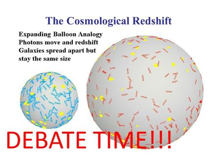 The Cosmological Redshift DEBATE TIME!!!. The spectral features of virtually all galaxies are redshifted  They're all moving away from us.