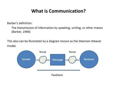 What is Communication? Barber's definition: The transmission of information by speaking, writing, or other means (Barber, 1998) This also can be illustrated.