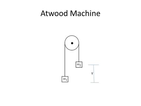 Homework Help: Atwood's Machine (Help with Lab Report Conclusion)