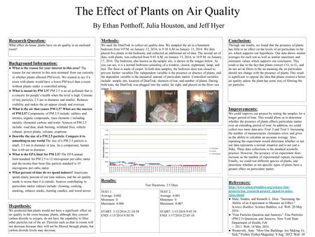 The Effect of Plants on Air Quality By Ethan Potthoff, Julia Houston, and Jeff Hyer Research Question: What effect do house plants have on air quality.