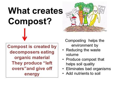 Composting helps the environment by Reducing the waste volume Produce compost that helps soil quality Eliminates bad organisms Add nutrients to soil Compost.